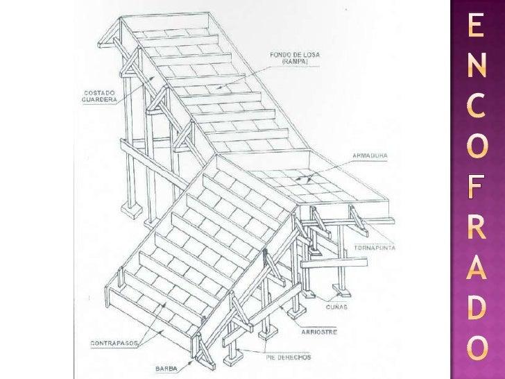 Escaleras for Construir escalera de concreto