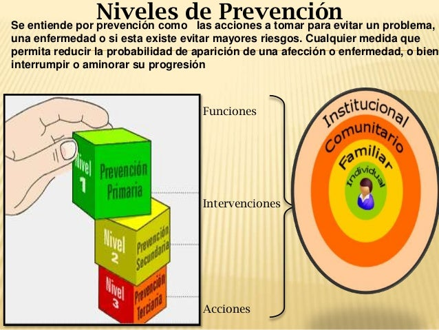 Niveles de acciones a tomar para evitar un problema, Prevención Se entiende por prevención como las  una enfermedad o si e...