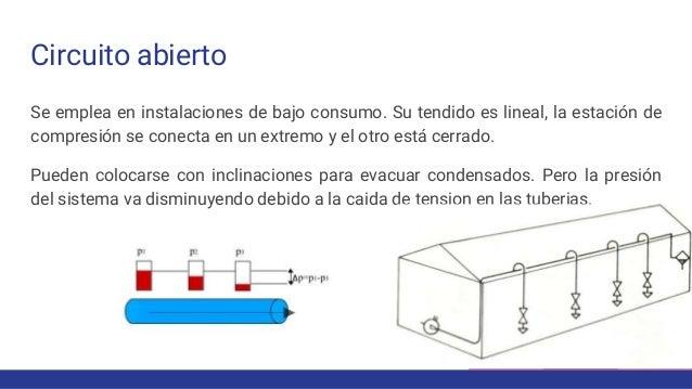 Circuito Abierto Y Cerrado : Expo de neumatica