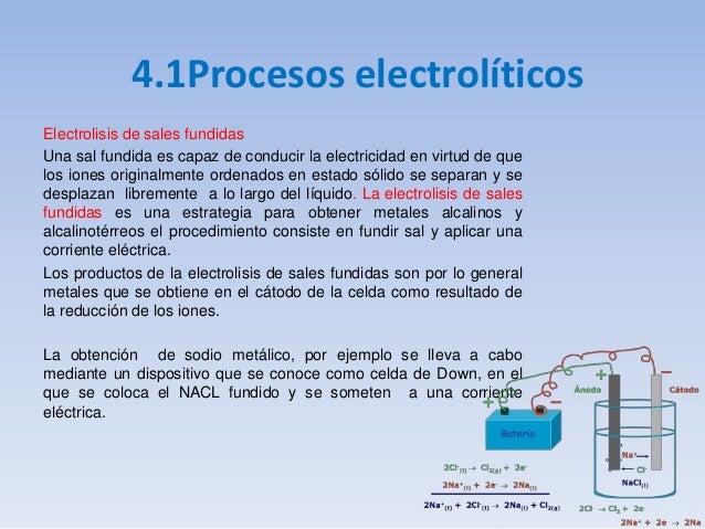 4.1Procesos electrolíticos Electrolisis de sales fundidas Una sal fundida es capaz de conducir la electricidad en virtud d...