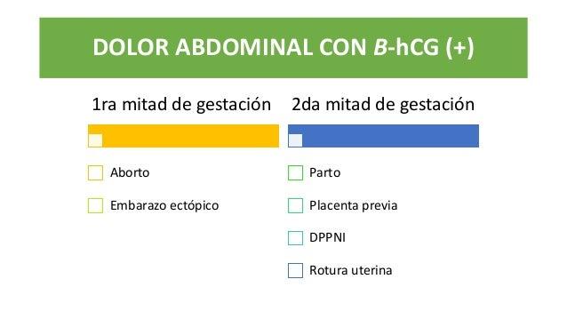 DOLOR ABDOMINAL CON B-hCG (+) 1ra mitad de gestación Aborto Embarazo ectópico 2da mitad de gestación Parto Placenta previa...