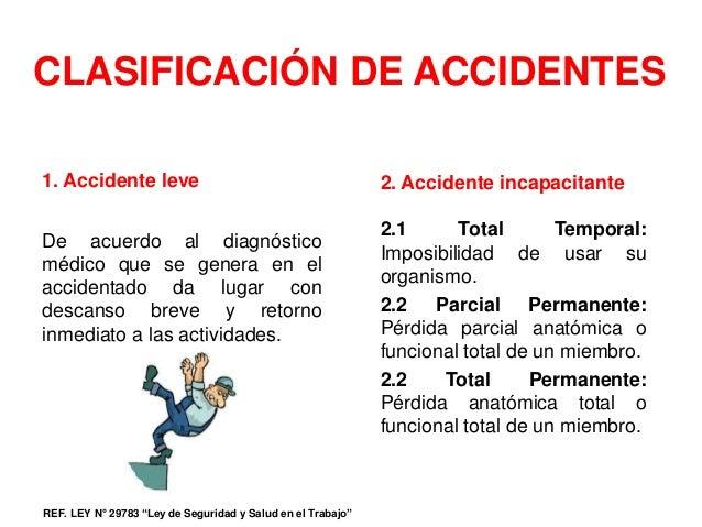 ACCIDENTES Y GESTION DE LA SEGURIDAD