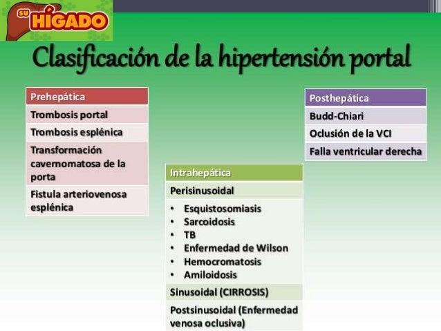 Peritonitis bacteriana & Hipertensión portal