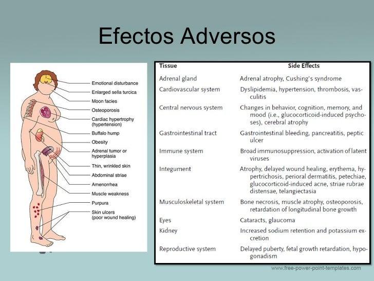 corticosteroides inyectables efectos secundarios