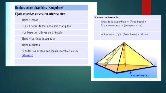Pirmide de base triangular y cuadrada