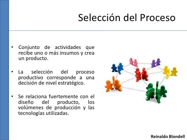 Diseño del Proceso en Administración de Operaciones Slide 2