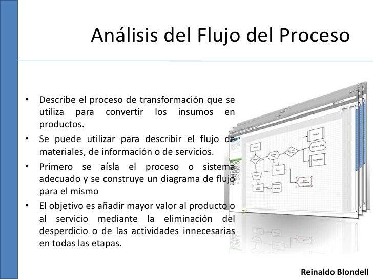 Diseño del Proceso en Administración de Operaciones Slide 3