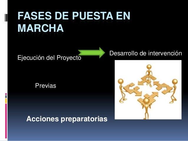 FASES DE PUESTA ENMARCHA                            Desarrollo de intervenciónEjecución del Proyecto      Previas   Accion...