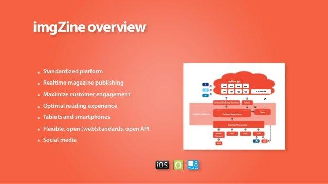 imgZine real time social magazines Slide 3