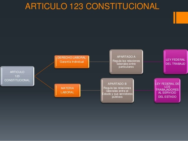 Articulo Constitucional Pictures To Pin On Pinterest