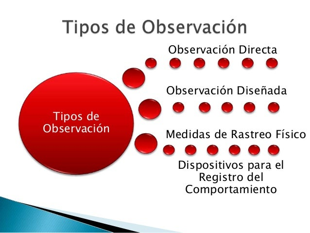 ◦ Es usado en búsqueda del comportamiento.◦ Se emplea un observador disfrazado de comprador.◦ Es una tarea subjetiva porqu...