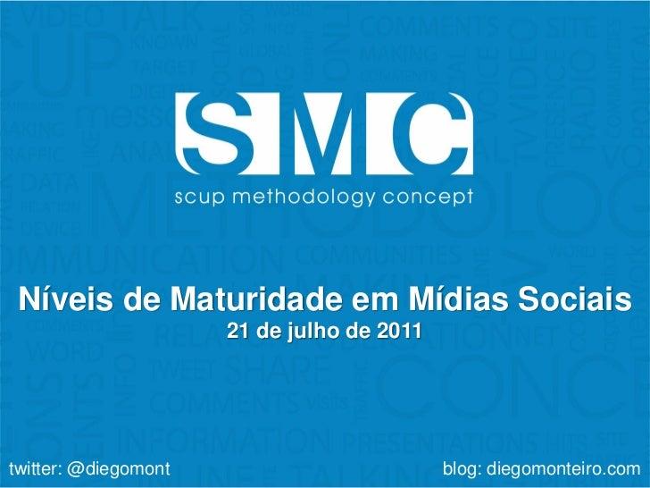 • Sub-Título Níveis de Maturidade em Mídias Sociais                      21 de julho de 2011twitter: @diegomont           ...