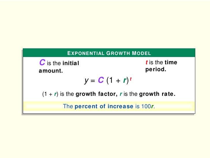 Carbon dating maths exploration
