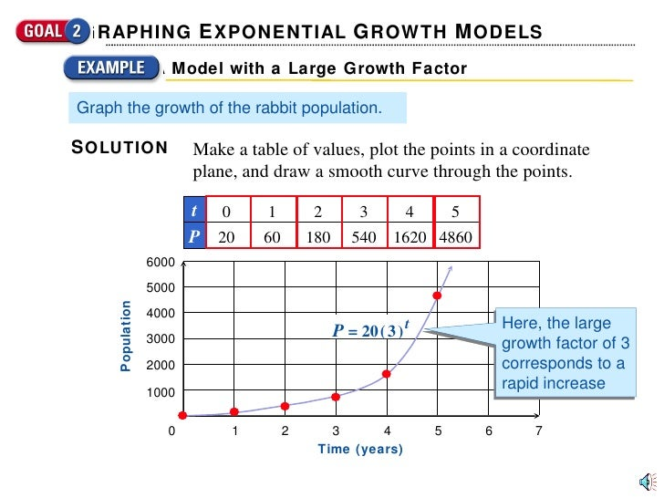 Exponential growth and decay – Exponential Growth Decay Worksheet