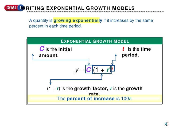 C  is the  initial amount. t   is the  time period. (1 +  r ) is the  growth factor,   r  is the  growth rate. The  percen...