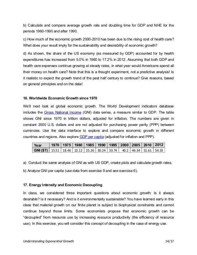 Exponential Growth Case Studies for Sustainability Education – Exponential Growth Worksheet
