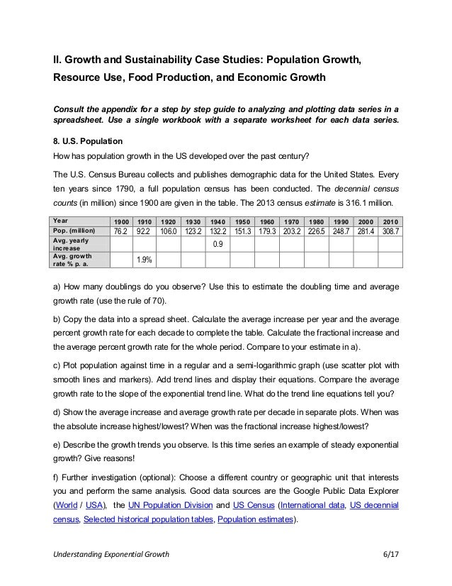 Exponential Growth Case Studies for Sustainability Education – Population Growth Worksheet