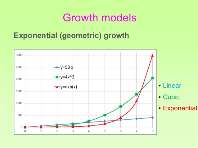Growth In A Finite World Sustainability And The