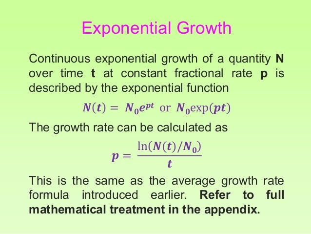 how to create an exponential growth model