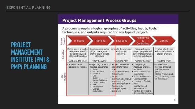 Exponential Planning Slide 2