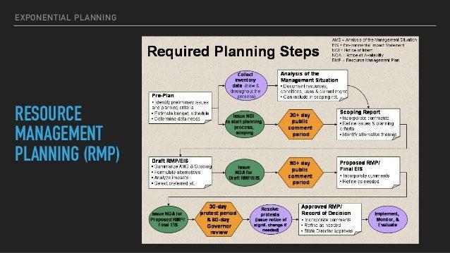 Exponential Planning Slide 3