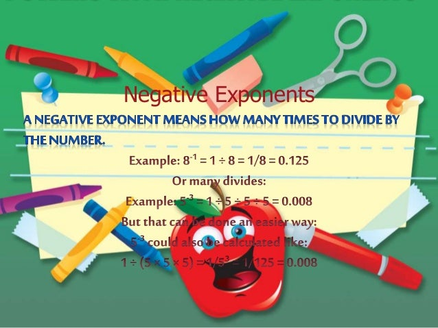 Exponents And Powers Nikita Class 8