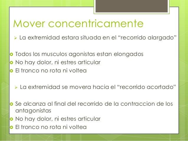 Comprar la almohada a la osteocondrosis sheynogo del departamento de la columna vertebral