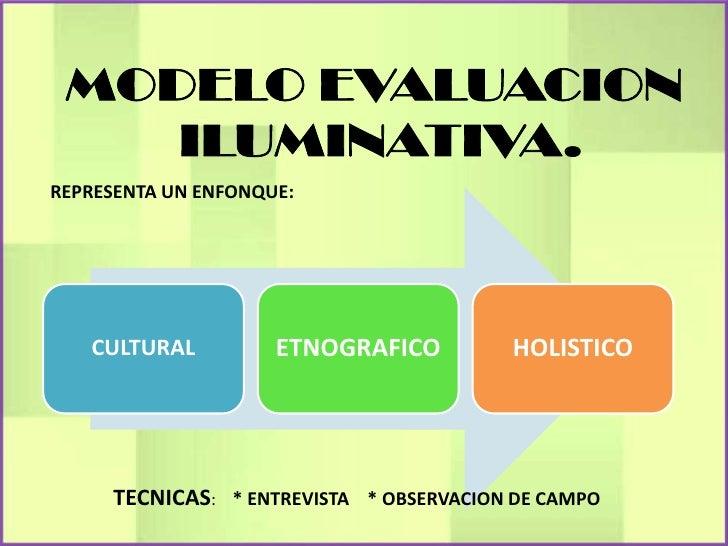 REPRESENTA UN ENFONQUE:   CULTURAL          ETNOGRAFICO         HOLISTICO     TECNICAS: * ENTREVISTA * OBSERVACION DE CAMPO