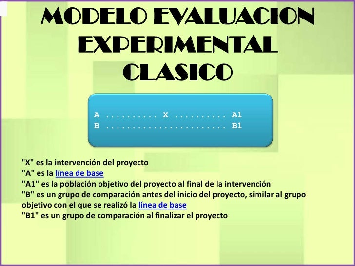 MODELO EVALUACION       EXPERIMENTAL          CLASICO                   A .......... X .......... A1                   B ....