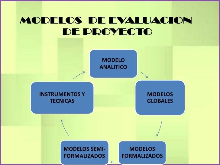 MODELO                  ANALITICOINSTRUMENTOS Y                  MODELOS    TECNICAS                    GLOBALES       MOD...