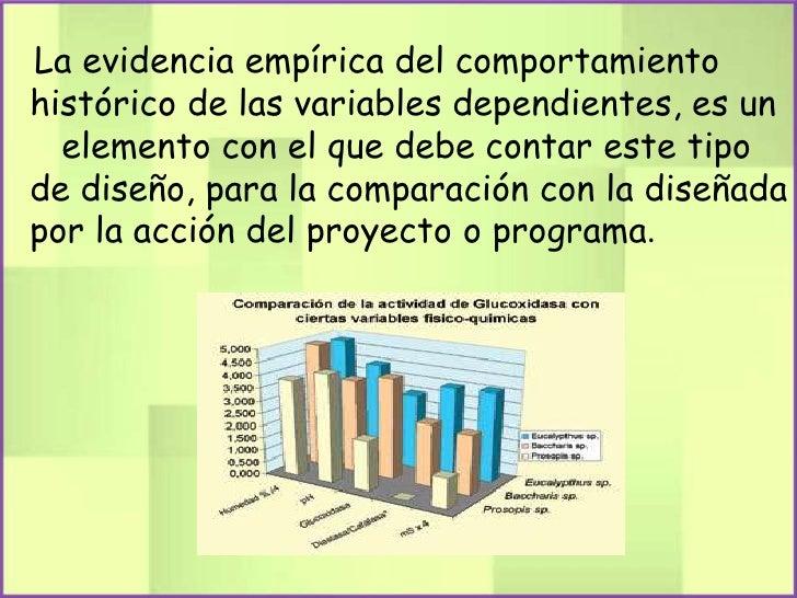 La evidencia empírica del comportamientohistórico de las variables dependientes, es un  elemento con el que debe contar es...
