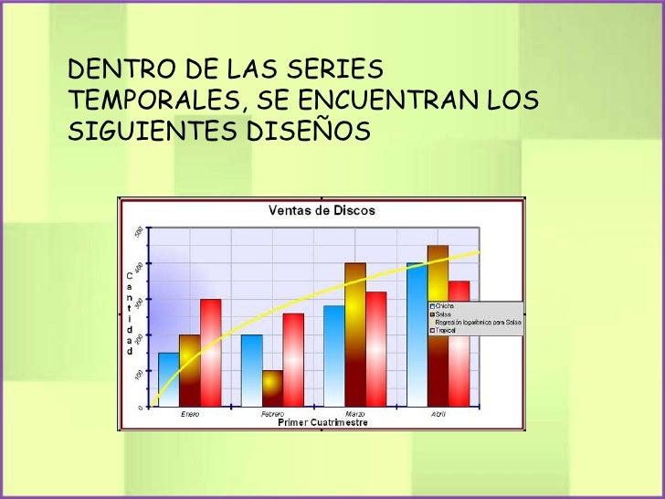 DENTRO DE LAS SERIESTEMPORALES, SE ENCUENTRAN LOSSIGUIENTES DISEÑOS