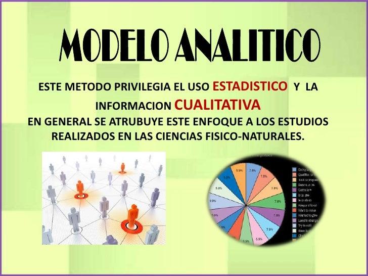 ESTE METODO PRIVILEGIA EL USO ESTADISTICO Y LA           INFORMACION CUALITATIVAEN GENERAL SE ATRUBUYE ESTE ENFOQUE A LOS ...