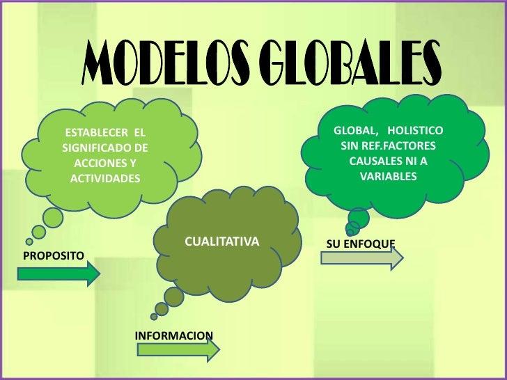 ESTABLECER EL                   GLOBAL, HOLISTICO     SIGNIFICADO DE                   SIN REF.FACTORES        ACCIONES Y ...
