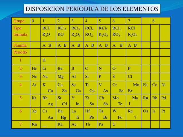 Tabla periodica 9 urtaz Choice Image