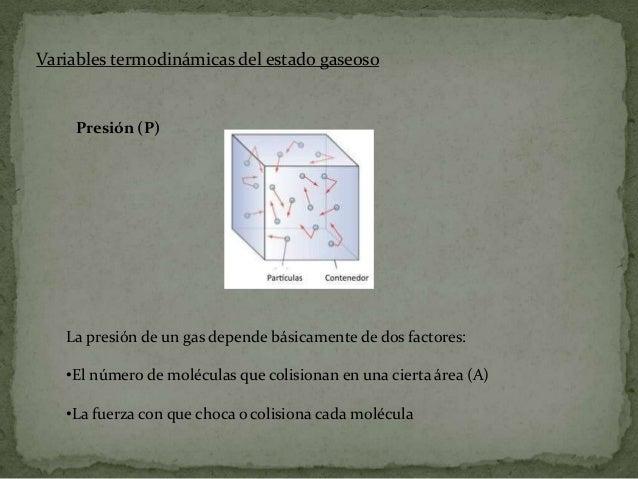Variables termodinámicas del estado gaseosoPresión (P)La presión de un gas depende básicamente de dos factores:•El número ...
