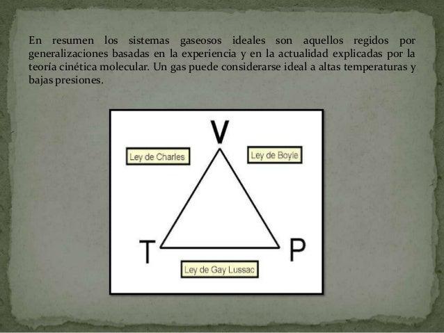 Gas real• Los gases reales suelen comportarse en forma cualitativa del mismo modoque un gas ideal.• A diferencia de los id...