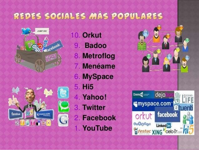 10. Orkut 9. Badoo 8. Metroflog 7. Menéame 6. MySpace 5. Hi5 4. Yahoo! 3. Twitter 2. Facebook 1. YouTube