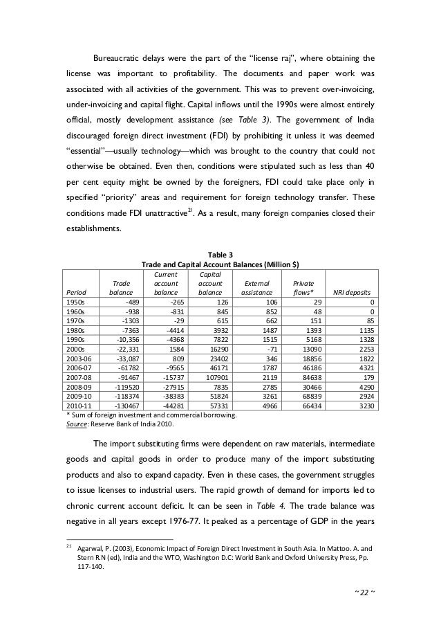 Essay on import export business in India