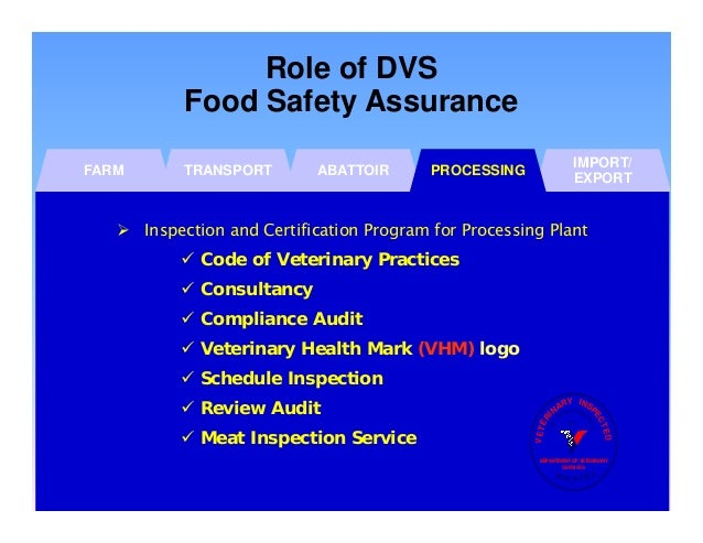 Food Safety Inspection Service Role