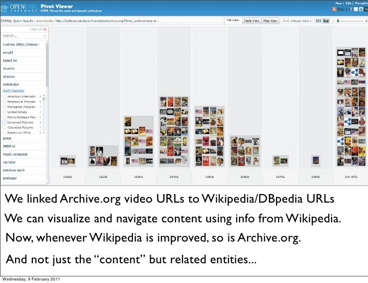 We linked Archive.org video URLs to Wikipedia/DBpedia URLsWe can visualize and navigate content using info from Wikipedia....