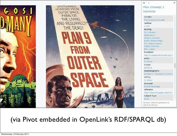 (via Pivot embedded in OpenLink's RDF/SPARQL db)Wednesday, 9 February 2011