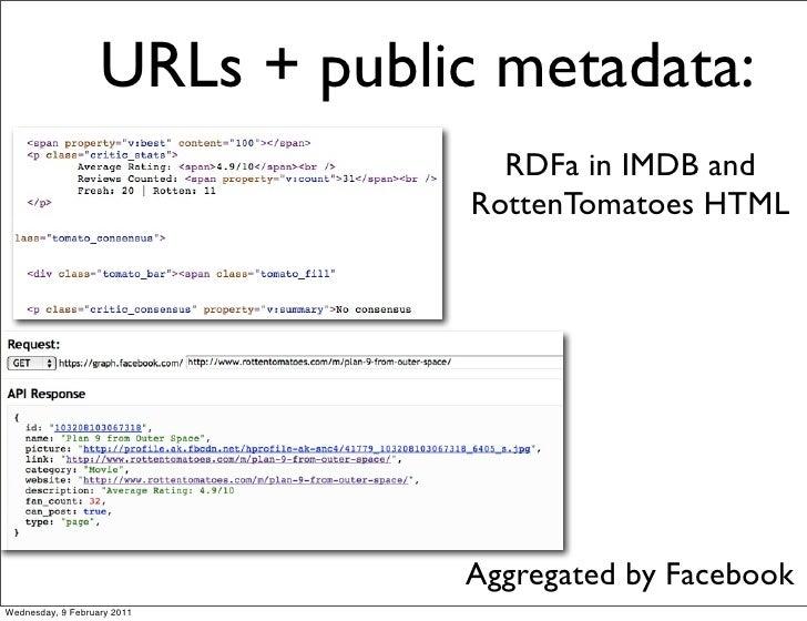 URLs + public metadata:                                  RDFa in IMDB and                                RottenTomatoes HT...