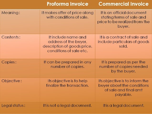 What is a consular invoice?
