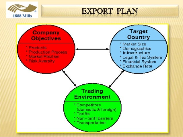 import and export procedure pdf