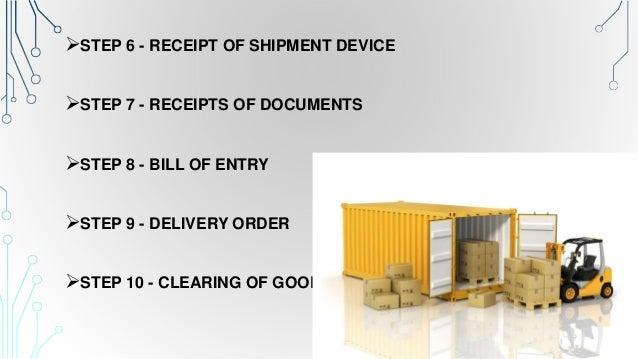 export procedures Export registration license /permit/ certificate/other processes goods  inspection & declaration more process clearance cargo handling vessel.