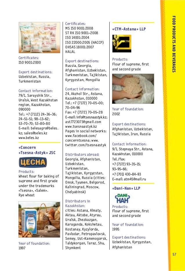 Export Products of Kazakhstan 2016