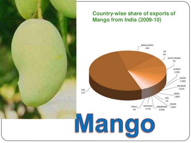 Export scenario of fruit in India