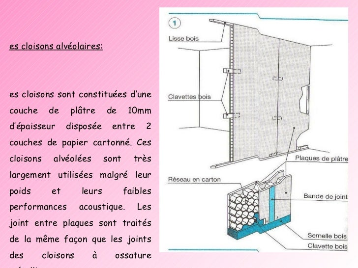 expos cloisons. Black Bedroom Furniture Sets. Home Design Ideas