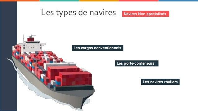 SOLARISM I C H E L L E B R O W N M A R K E T I N G 2 3 4 5 6 71 Les types de navires Navires Non spécialisés Les cargos co...